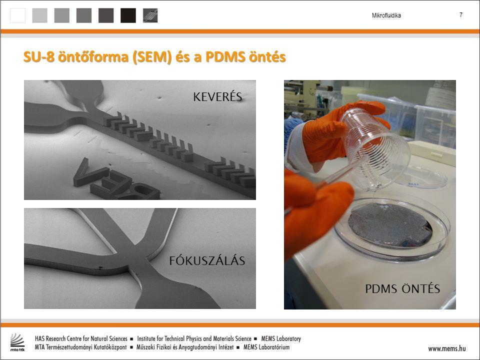 7 Mikrofluidika SU-8 öntőforma (SEM) és a PDMS öntés KEVERÉS FÓKUSZÁLÁS PDMS ÖNTÉS