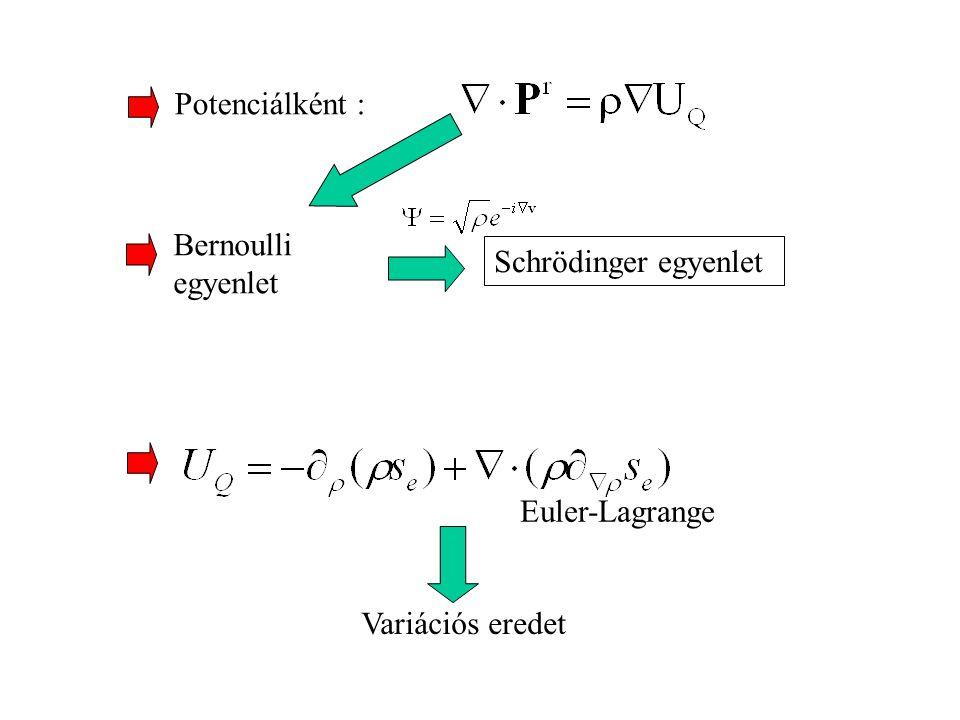 Schrödinger-Madelung folyadék reverzibilis nyomás