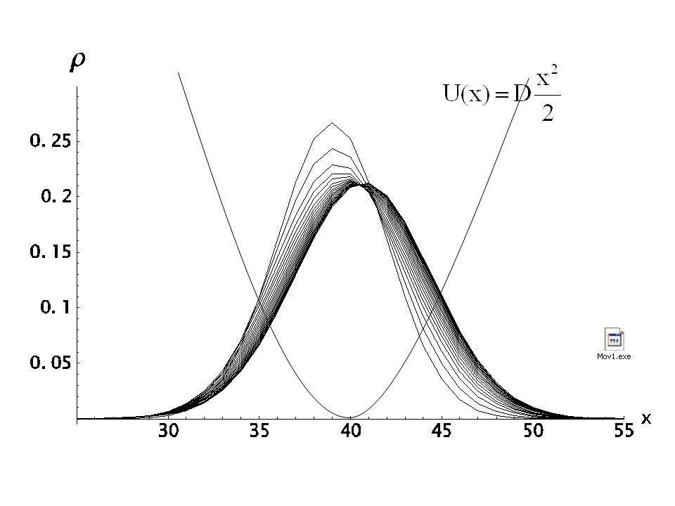 Potenciálként : Bernoulli egyenlet Euler-Lagrange Schrödinger egyenlet Variációs eredet