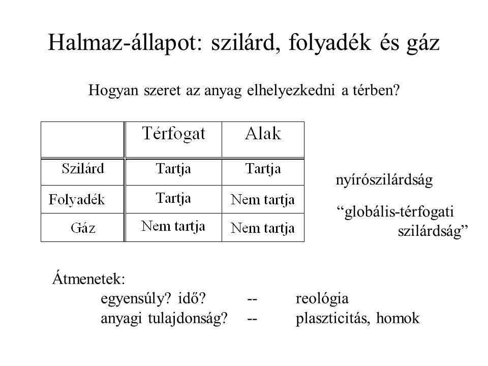 Gyengén nemlokális kontinuumelméletek: szilárd vagy folyadék, kontinuum vagy részecske.