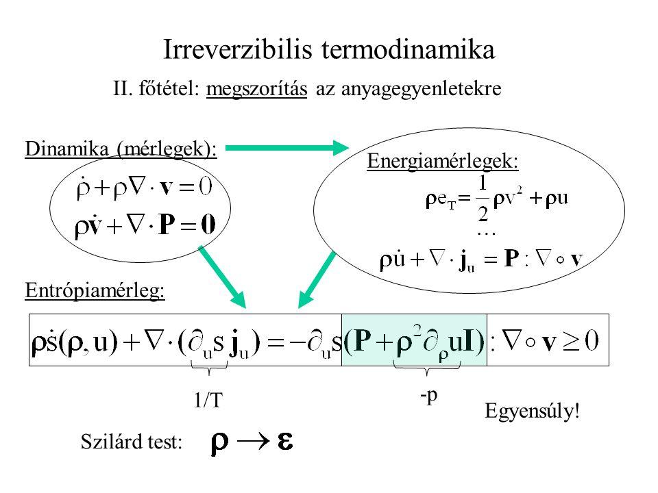 Gyakorlat (alkalmazások): - Általánosított hővezetés (Guyer-Krumhansl) - 'Gradiens' anyagok a mechanikában (mikroszerkezet) folyadékkristályok (Oseen-