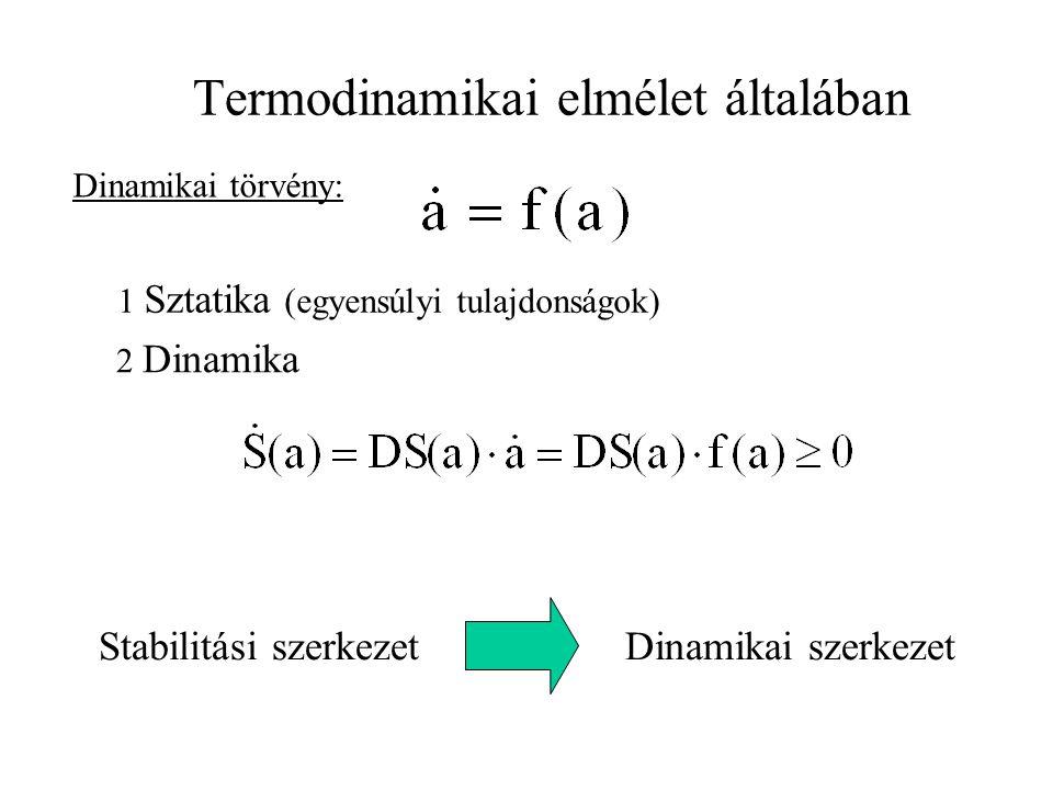 Irreverzibilis termodinamika II. főtétel: megszorítás az anyagegyenletekre Dinamika (mérlegek): Energiamérlegek: … Entrópiamérleg: -p 1/T Szilárd test