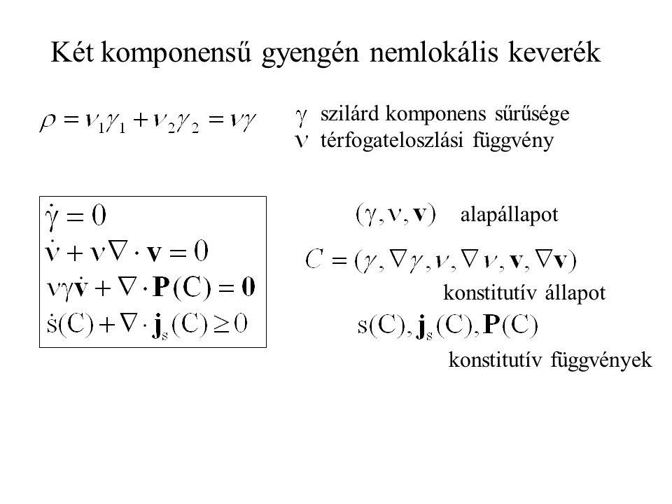mérlegek – állapottér: – konstitutív tér: – anyagfüggvények: gyengén nemlokális Második főtétel: Anyagelmélet Módszer: Liu eljárás - Farkas lemma - Lagrange szorzók De: konstruktívan (más is lehet) Általánosabban: