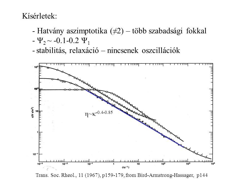 Kísérletek: - Hatvány aszimptotika (≠2) – több szabadsági fokkal - Ψ 2 ~ -0.1-0.2 Ψ 1 - stabilitás, relaxáció – nincsenek oszcillációk Trans.