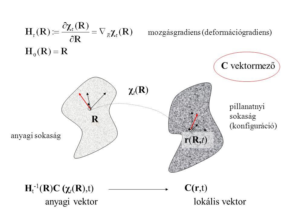 mozgásgradiens (deformációgradiens) R r(R,t) χt(R)χt(R) H t -1 (R)C (χ t (R),t) C(r,t) C vektormező anyagi sokaság lokális vektoranyagi vektor pillana