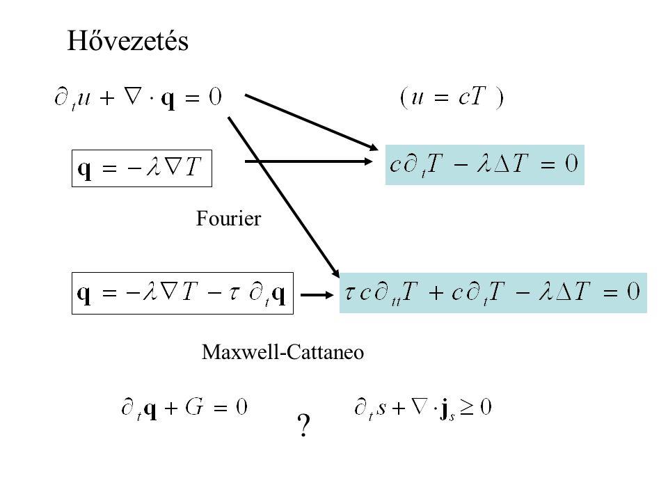 3. példa (Ginzburg-Landau) Liu eljárás állapottér állapot függvények