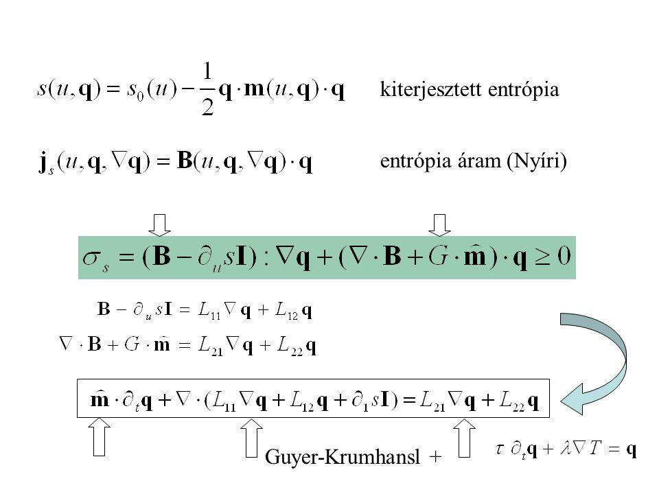 Gyengén nemlokális kiterjesztett termodinamika Liu eljárás: konstitutív tér anyagfüggvények megoldás .