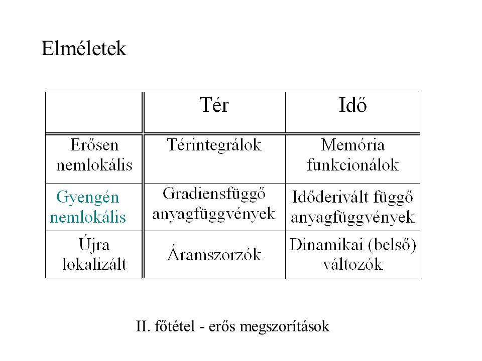 Klasszikus irreverzibilis termodinamika Lokális egyensúly (~ nincs mikroszerkezet) Túl a lokális egyensúlyon (nemlokalitás): – időbeli (memória, tehetetlenség) – térbeli (struktúrák) dinamikai változók