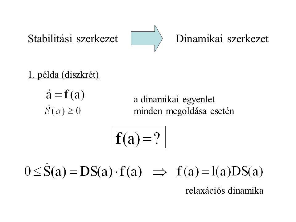 1 + 2 + elszigetelt rendszer S Ljapunov függvénye a dinamikai törvény egyensúlyának Irreverzibilitásközelítés az egyensúlyhoz