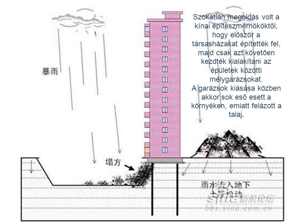 Szokatlan megoldás volt a kínai építészmérnököktől, hogy először a társasházakat építették fel, majd csak azt követően kezdték kialakítani az épületek