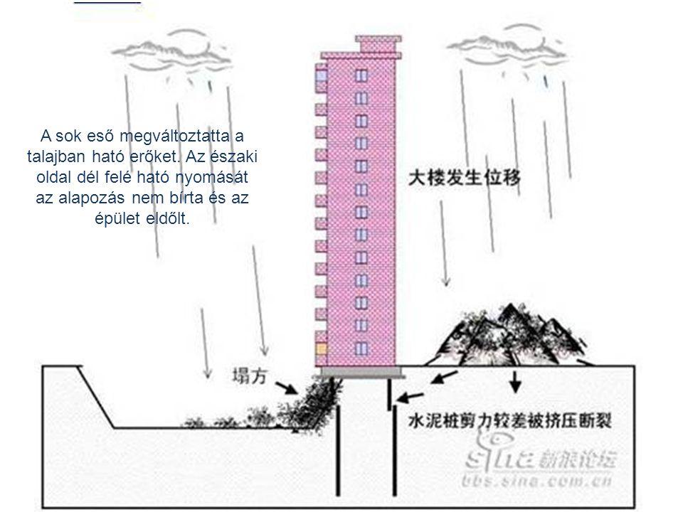 A sok eső megváltoztatta a talajban ható erőket. Az északi oldal dél felé ható nyomását az alapozás nem bírta és az épület eldőlt.
