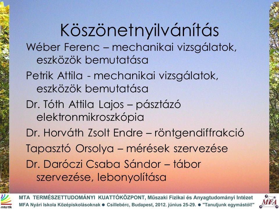 Köszönetnyilvánítás Wéber Ferenc – mechanikai vizsgálatok, eszközök bemutatása Petrik Attila - mechanikai vizsgálatok, eszközök bemutatása Dr. Tóth At