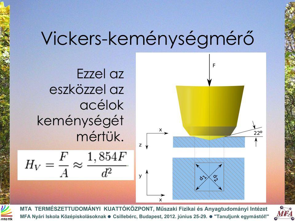 Vickers-keménységmérés eredményei AnyagVickers-keménységAnyagVickers-keménység A, N255 HV 0,5/20M, N579 HV 0,5/20 A, N, ODS274 HV 0,5/20M, N, ODS506 HV 0,5/20 A, Sz294 HV 0,5/20M, Sz615 HV 0,5/20 A, Sz, ODS275 HV 0,5/20M, Sz, ODS555 HV 0,5/20 A, V, ODS411 HV 0,5/20M, V, ODS730 HV 0,5/20