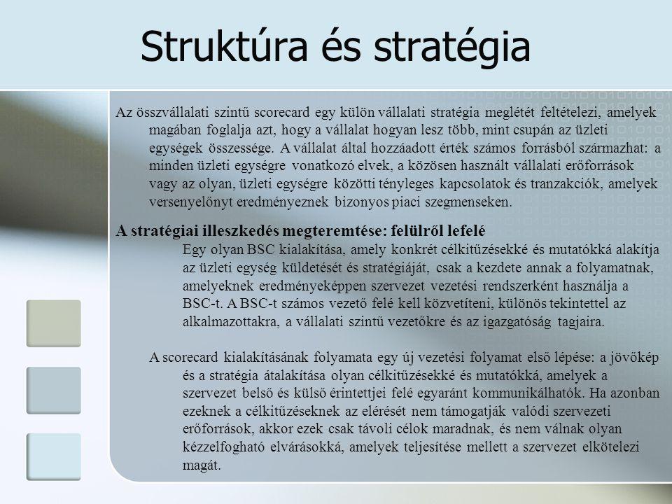 Struktúra és stratégia Az összvállalati szintű scorecard egy külön vállalati stratégia meglétét feltételezi, amelyek magában foglalja azt, hogy a váll