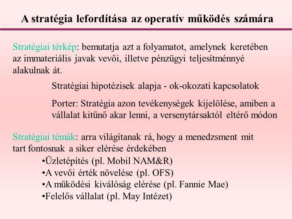 A stratégia lefordítása az operatív működés számára Stratégiai térkép: bemutatja azt a folyamatot, amelynek keretében az immateriális javak vevői, ill