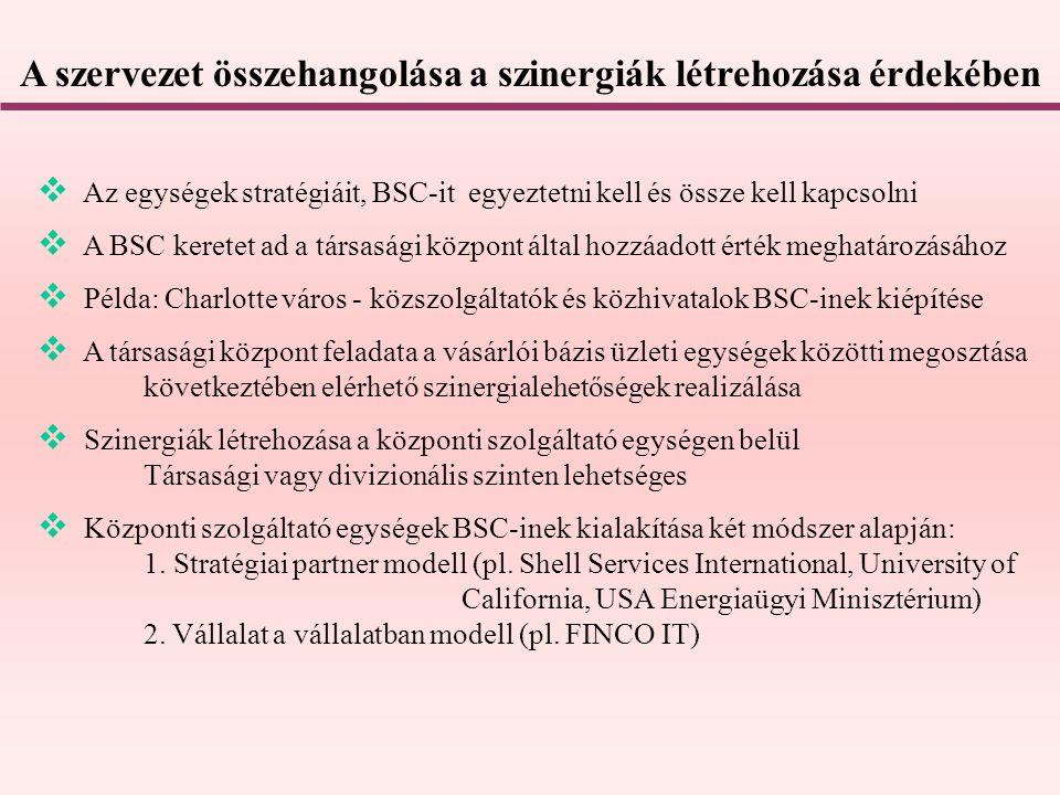 A szervezet összehangolása a szinergiák létrehozása érdekében  Az egységek stratégiáit, BSC-it egyeztetni kell és össze kell kapcsolni  A BSC kerete