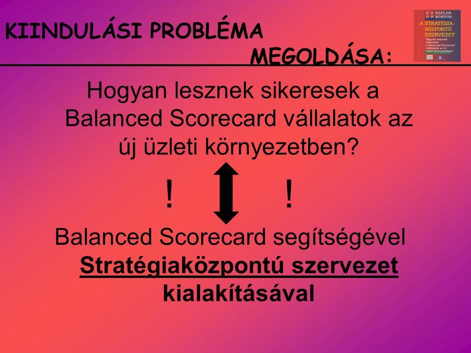 KIINDULÁSI PROBLÉMA MEGOLDÁSA: Hogyan lesznek sikeresek a Balanced Scorecard vállalatok az új üzleti környezetben? ! Balanced Scorecard segítségével S