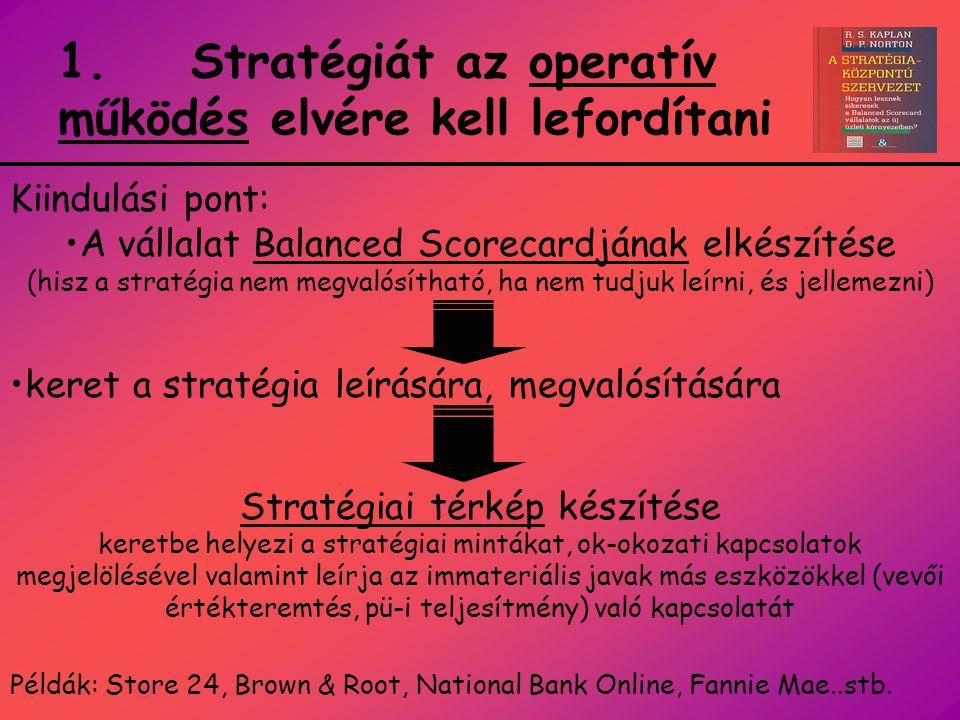 1. Stratégiát az operatív működés elvére kell lefordítani Kiindulási pont: A vállalat Balanced Scorecardjának elkészítése (hisz a stratégia nem megval