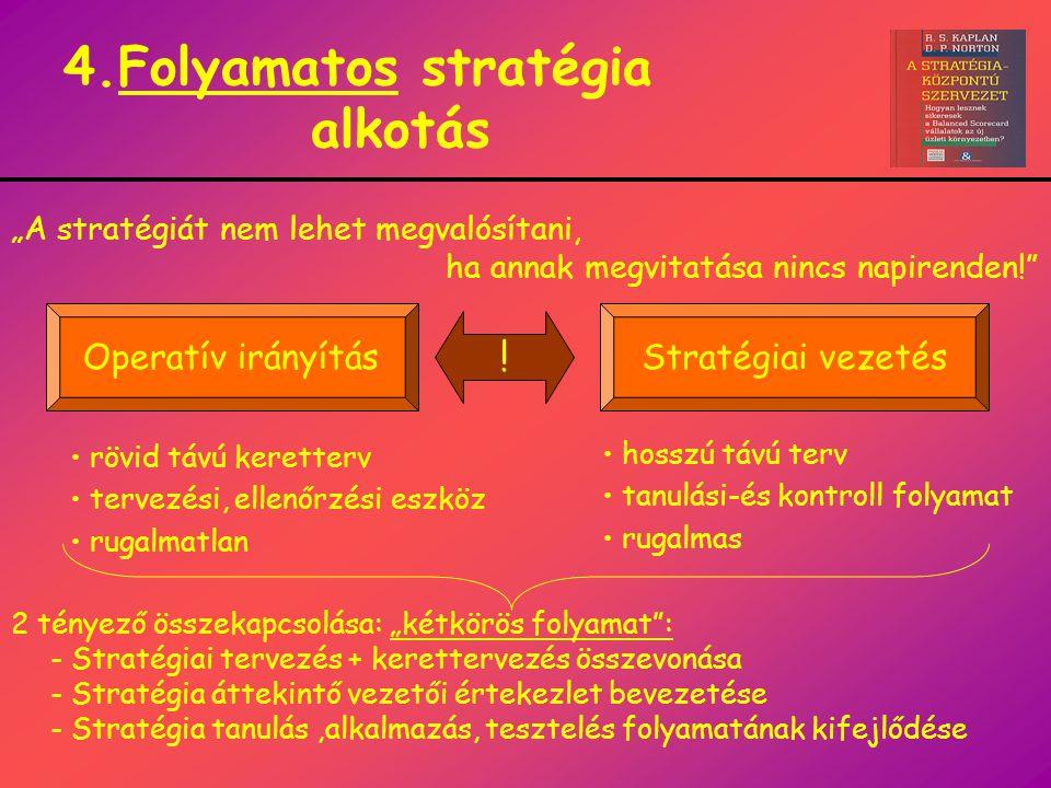"""4.Folyamatos stratégia alkotás """"A stratégiát nem lehet megvalósítani, ha annak megvitatása nincs napirenden!"""" Operatív irányításStratégiai vezetés ! r"""