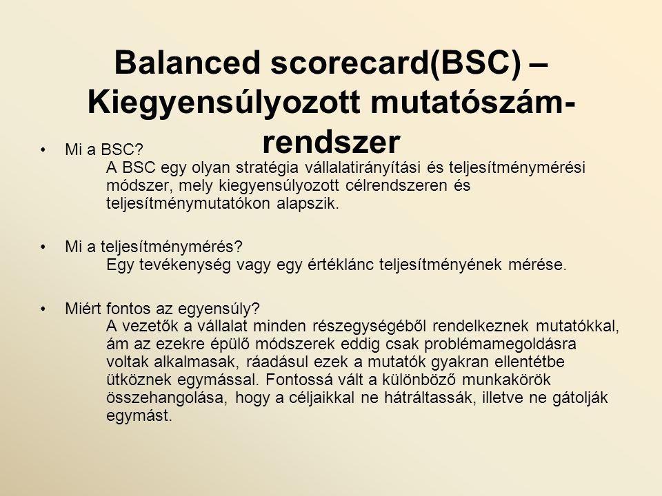 Balanced scorecard(BSC) – Kiegyensúlyozott mutatószám- rendszer Mi a BSC? A BSC egy olyan stratégia vállalatirányítási és teljesítménymérési módszer,