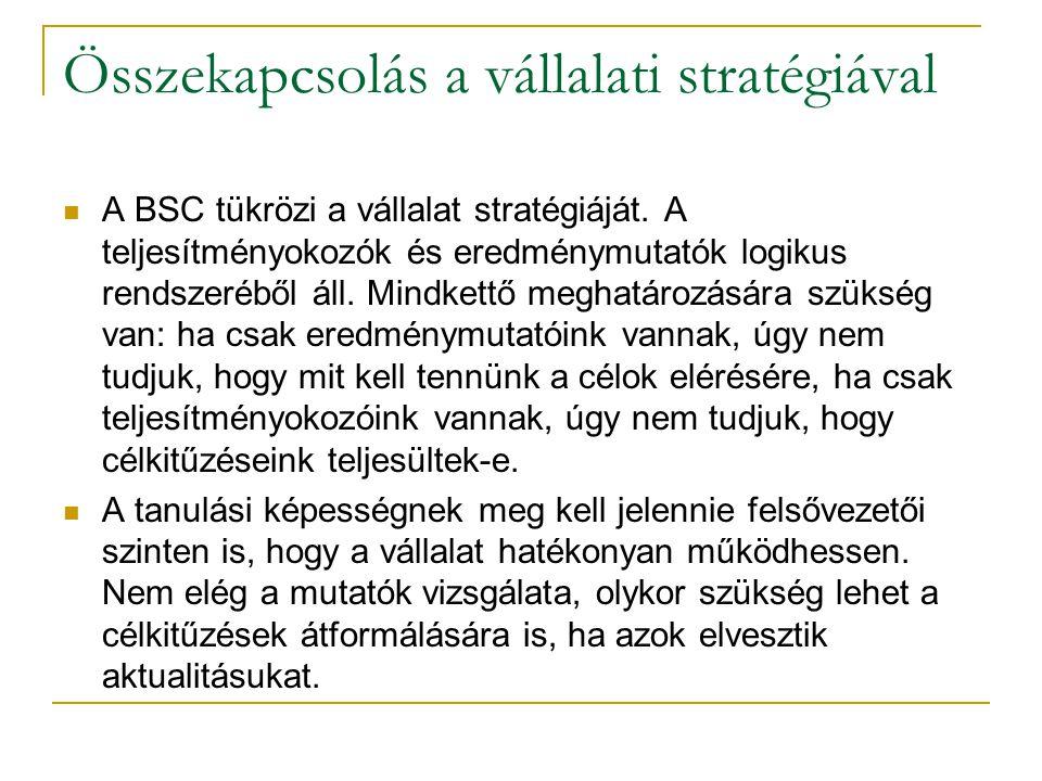 Összekapcsolás a vállalati stratégiával A BSC tükrözi a vállalat stratégiáját. A teljesítményokozók és eredménymutatók logikus rendszeréből áll. Mindk