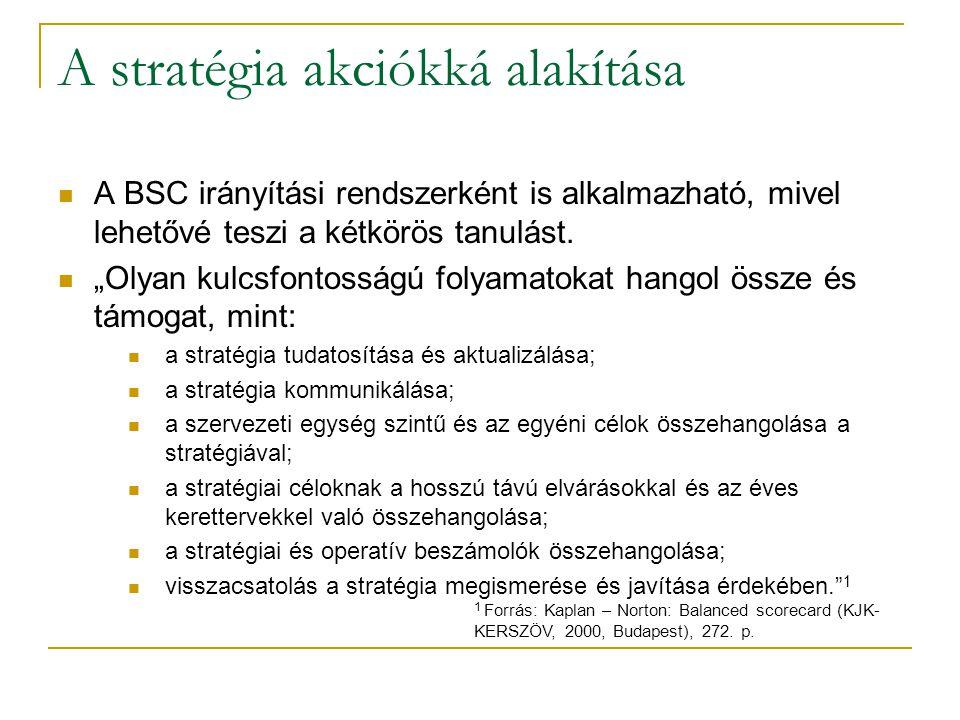 """A stratégia akciókká alakítása A BSC irányítási rendszerként is alkalmazható, mivel lehetővé teszi a kétkörös tanulást. """"Olyan kulcsfontosságú folyama"""