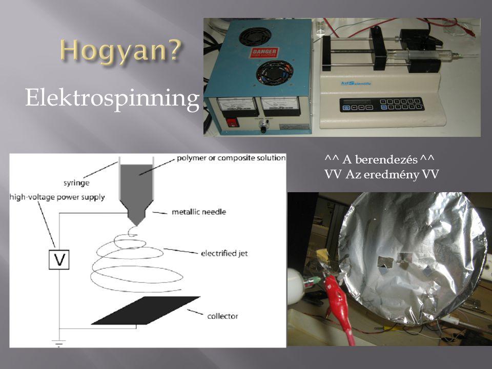 Elektrospinning ^^ A berendezés ^^ VV Az eredmény VV