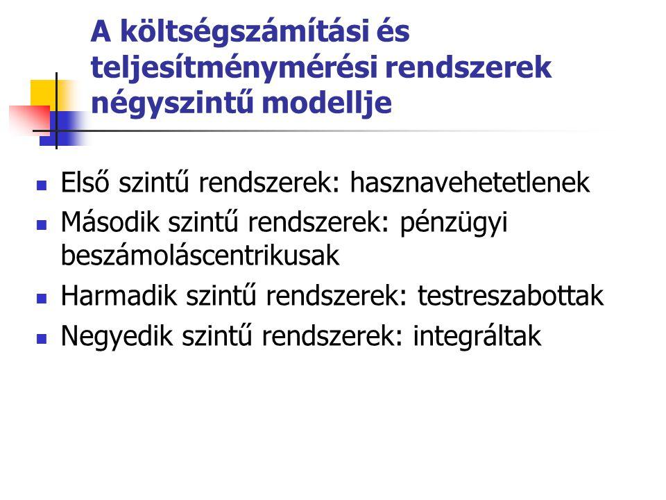 A költségszámítási és teljesítménymérési rendszerek négyszintű modellje Első szintű rendszerek: hasznavehetetlenek Második szintű rendszerek: pénzügyi beszámoláscentrikusak Harmadik szintű rendszerek: testreszabottak Negyedik szintű rendszerek: integráltak