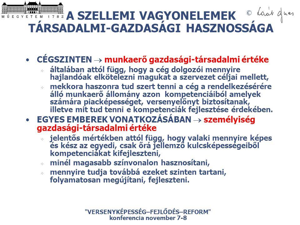 © VERSENYKÉPESSÉG–FEJLŐDÉS–REFORM konferencia november 7-8 FOGALMI ZŰRZAVAR NEM-TÁRGYI ESZKÖZÖK (INTANGIBLE ASSETS) NEM-TÁRGYI ESZKÖZÖK (INTANGIBLE ASSETS) IMMATERIÁLIS JAVAK INTELLEKTUÁLIS TŐKE TUDÁS TŐKE EMBERI TŐKE HUMÁN TŐKE SZELLEMI ERŐFORRÁS HUMÁN ERŐFORRÁS EMBERI ERŐFORRÁS SZELLEMI TŐKE SZELLEMI VAGYON KÉPESSÉGEK ADOTTSÁGOK KÉSZSÉGEK, BEGYAKORLOTTSÁG, TAPASZTALAT, +FELHATALMAZÁS KÉSZSÉGEK, BEGYAKORLOTTSÁG, TAPASZTALAT, +FELHATALMAZÁS KOMPETENCIÁK