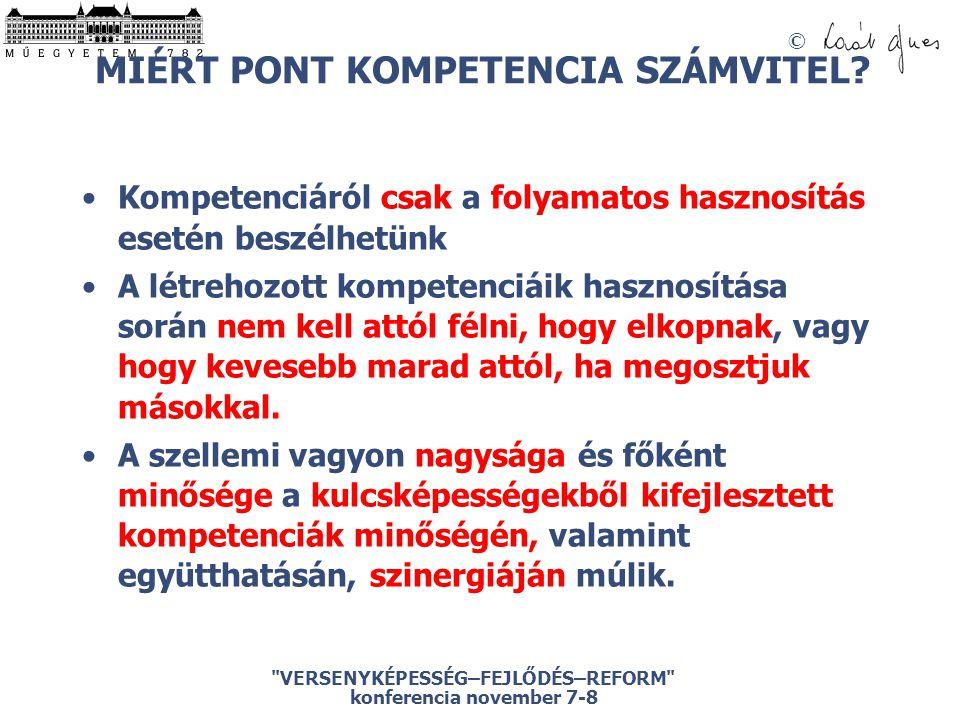 © VERSENYKÉPESSÉG–FEJLŐDÉS–REFORM konferencia november 7-8 MIÉRT PONT KOMPETENCIA SZÁMVITEL.