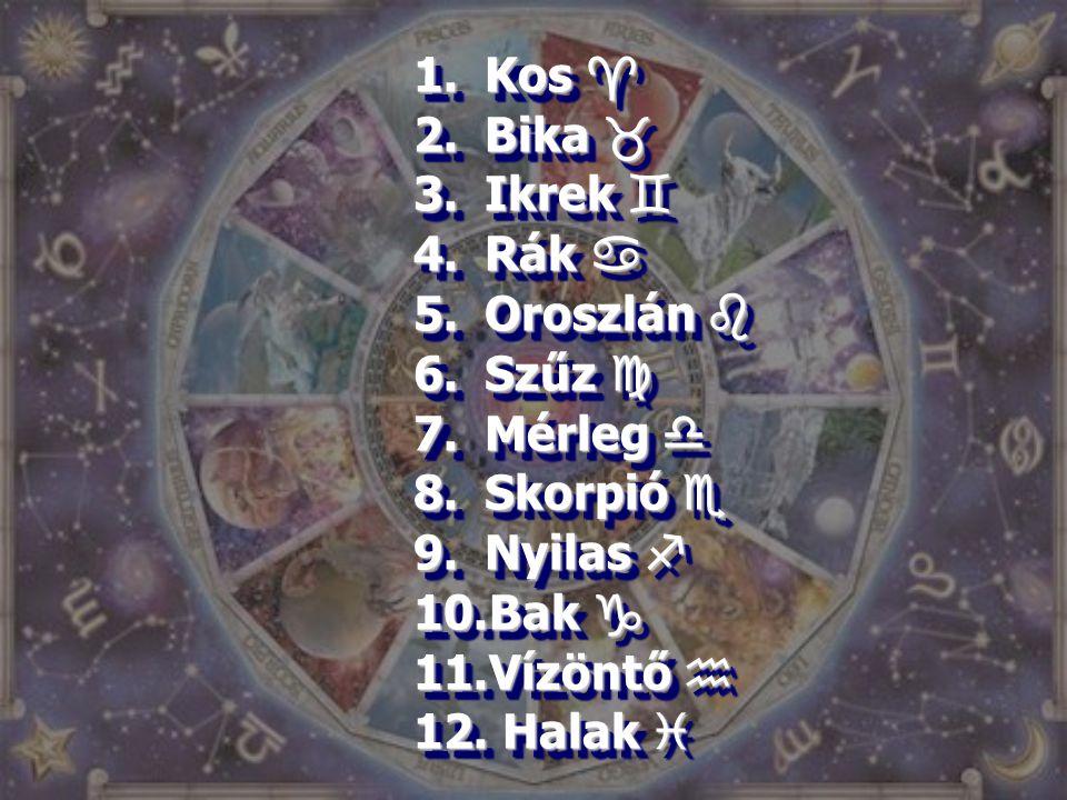Az állatöv csillagképei a Nap tizenkét állomását jelölik az éves körforgás során, amelyek az asztrális, szoláris szimbolikában és a jóslásokban fontos szerepet töltöttek be.