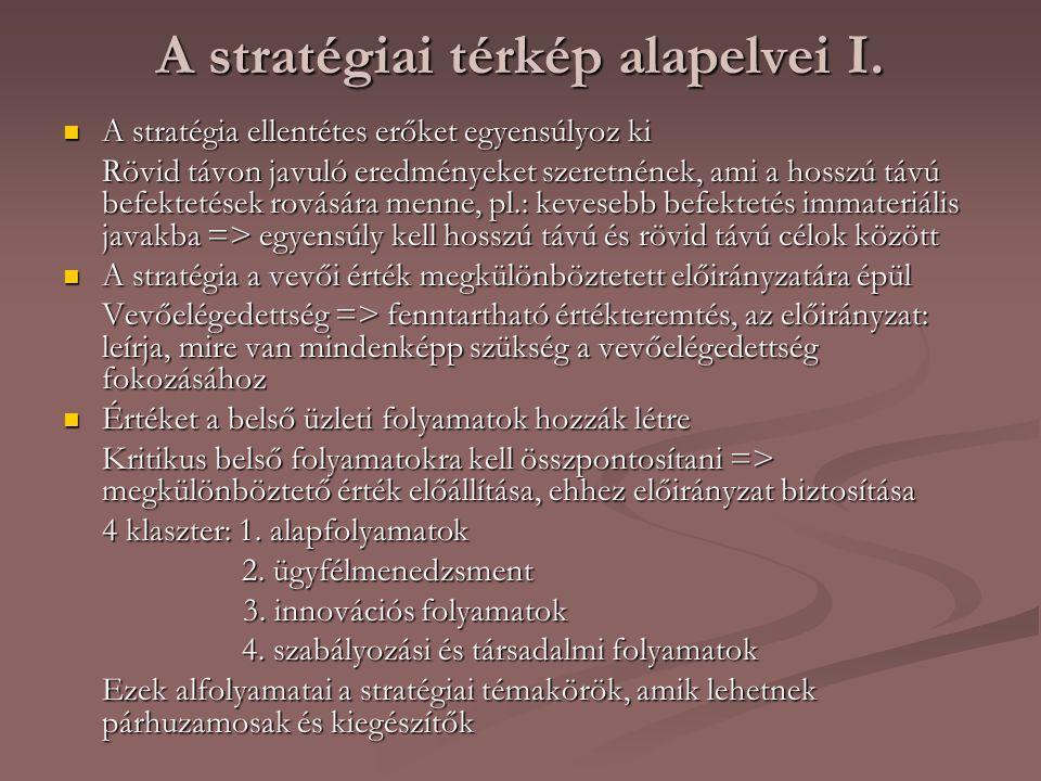 A stratégiai térkép alapelvei I. A stratégia ellentétes erőket egyensúlyoz ki A stratégia ellentétes erőket egyensúlyoz ki Rövid távon javuló eredmény