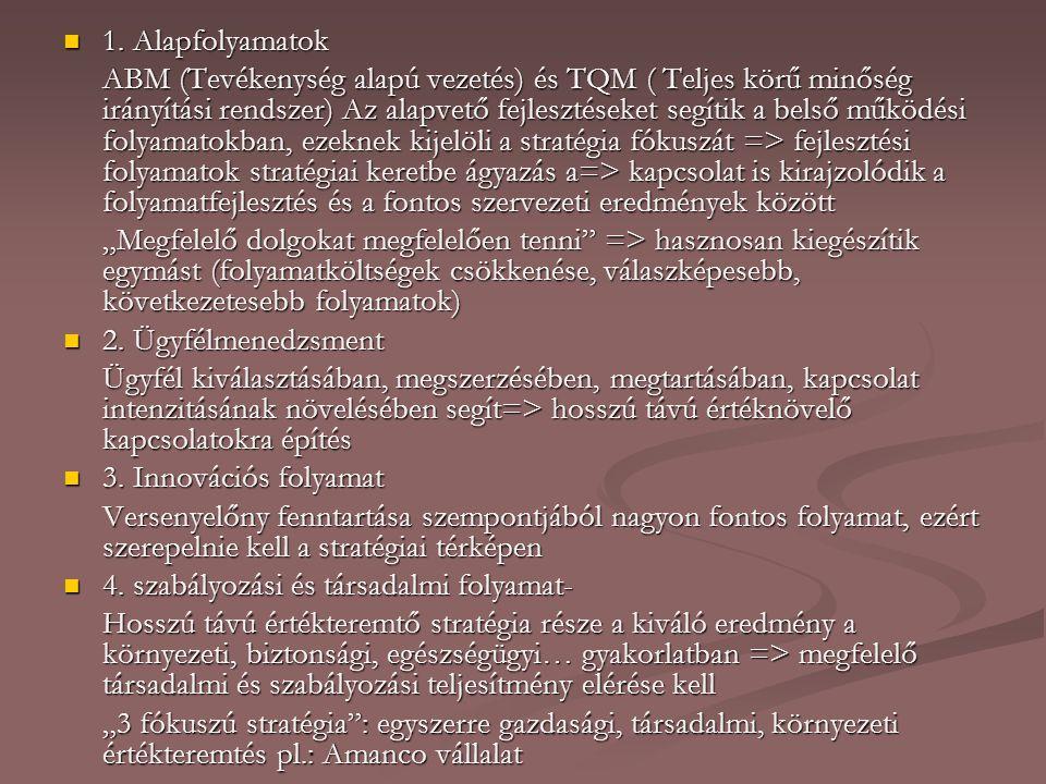 1. Alapfolyamatok 1. Alapfolyamatok ABM (Tevékenység alapú vezetés) és TQM ( Teljes körű minőség irányítási rendszer) Az alapvető fejlesztéseket segít