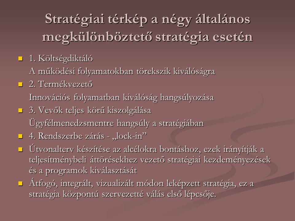 Stratégiai térkép a négy általános megkülönböztető stratégia esetén 1. Költségdiktáló 1. Költségdiktáló A működési folyamatokban törekszik kiválóságra