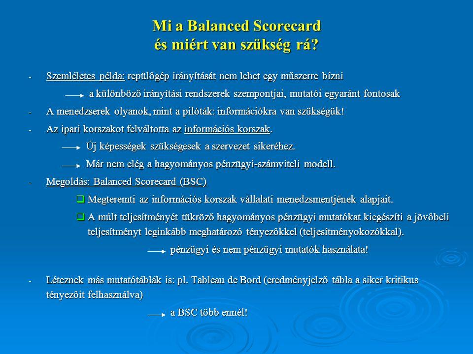 Mi a Balanced Scorecard és miért van szükség rá.