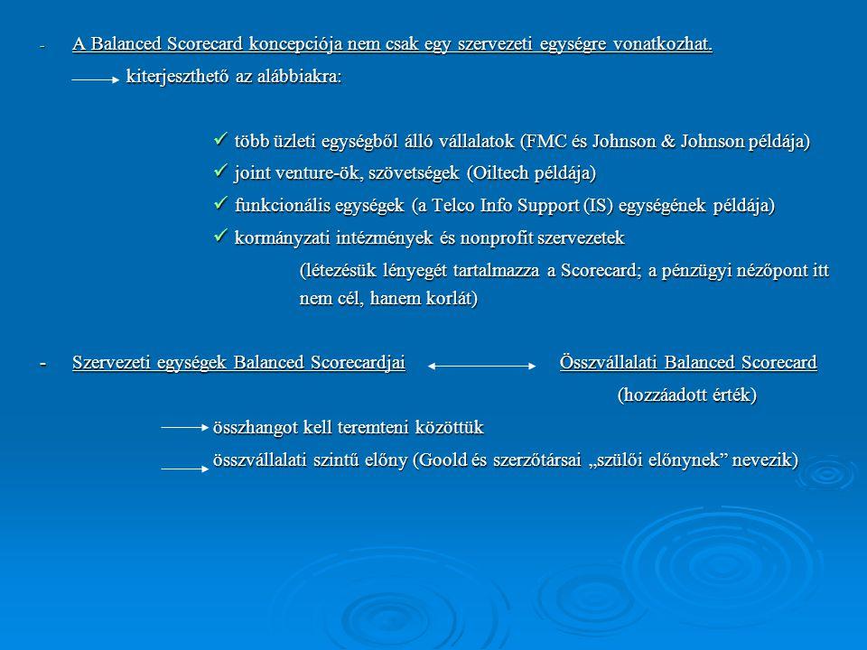 - A Balanced Scorecard koncepciója nem csak egy szervezeti egységre vonatkozhat. kiterjeszthető az alábbiakra: több üzleti egységből álló vállalatok (