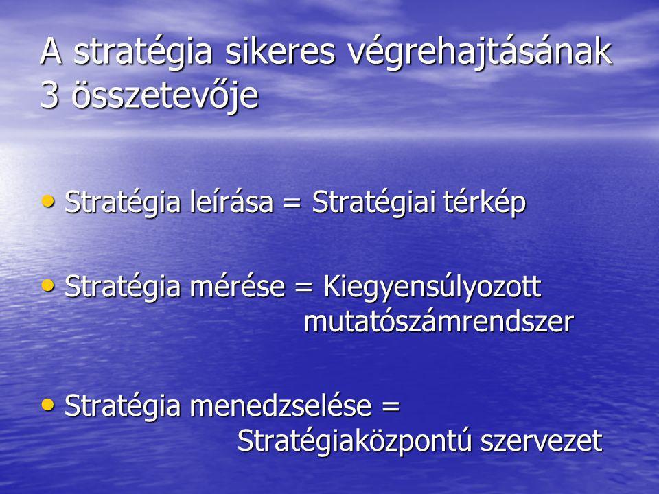 Stratégiai térkép célja ezek alapján: Képesnek lenni megmagyarázni miért tesz bizonyos dolgokat, míg másokat nem Képesnek lenni megmagyarázni miért tesz bizonyos dolgokat, míg másokat nem Stratégia vizuális megjelenítésére szolgál Egy oldalon áttekinti, hogy a célok hogyan integrálódnak a 4 nézőpontba a stratégia leírása érdekében