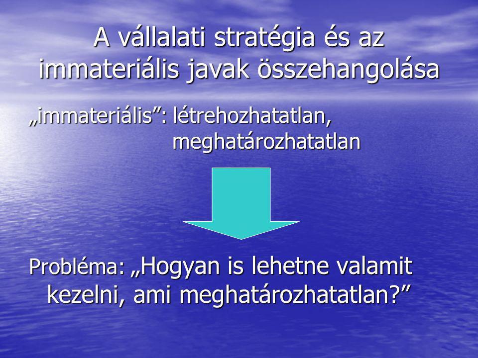 """A vállalati stratégia és az immateriális javak összehangolása """"immateriális"""": létrehozhatatlan, meghatározhatatlan Probléma: """"Hogyan is lehetne valami"""