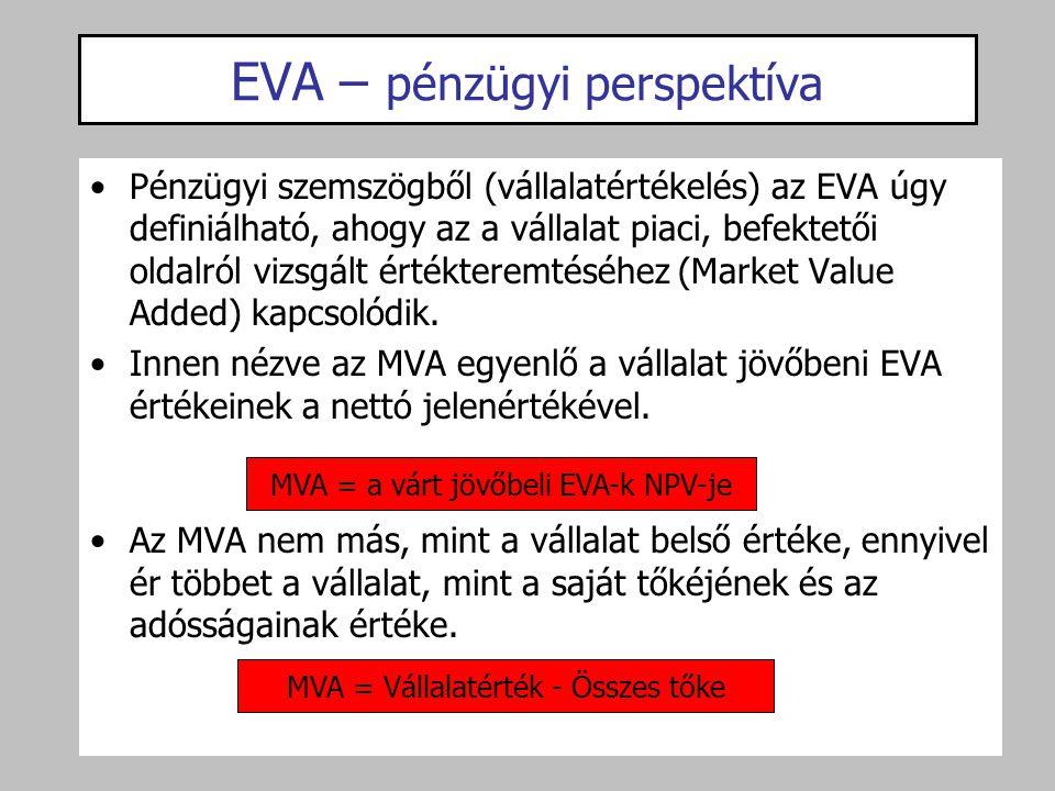 EVA – pénzügyi perspektíva Pénzügyi szemszögből (vállalatértékelés) az EVA úgy definiálható, ahogy az a vállalat piaci, befektetői oldalról vizsgált é