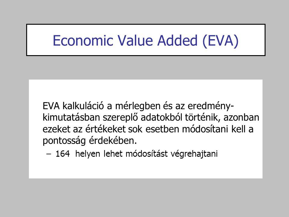 Economic Value Added (EVA) EVA kalkuláció a mérlegben és az eredmény- kimutatásban szereplő adatokból történik, azonban ezeket az értékeket sok esetbe