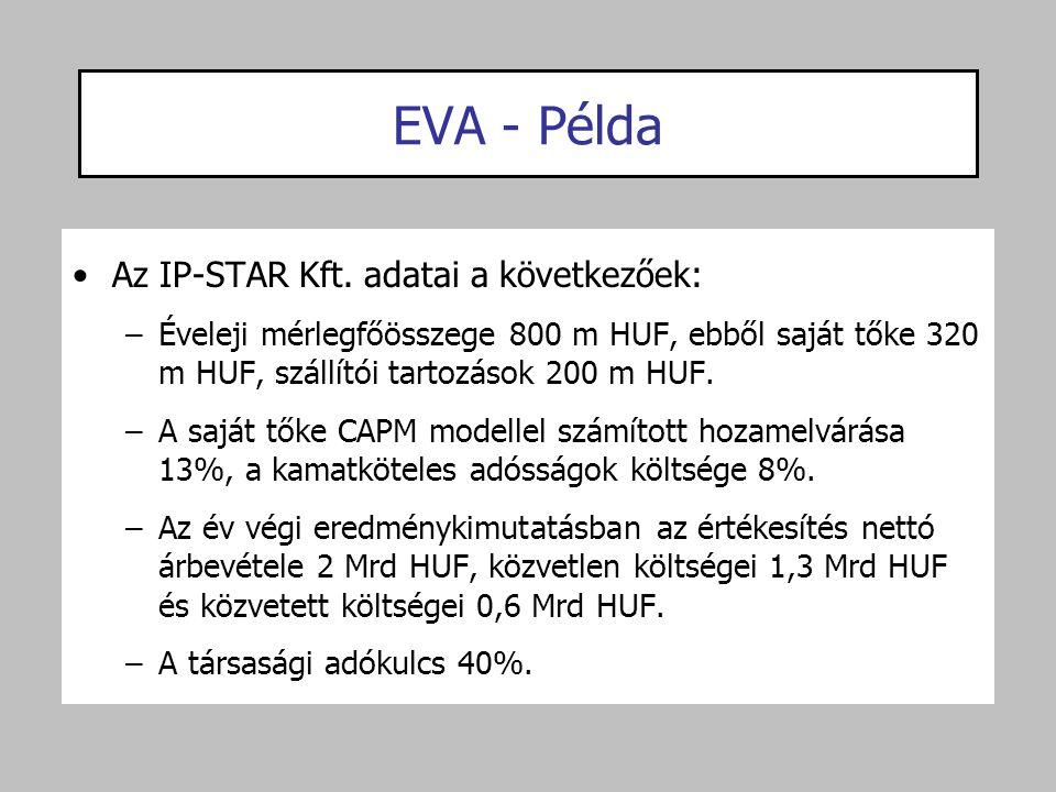 EVA - Példa Az IP-STAR Kft. adatai a következőek: –Éveleji mérlegfőösszege 800 m HUF, ebből saját tőke 320 m HUF, szállítói tartozások 200 m HUF. –A s