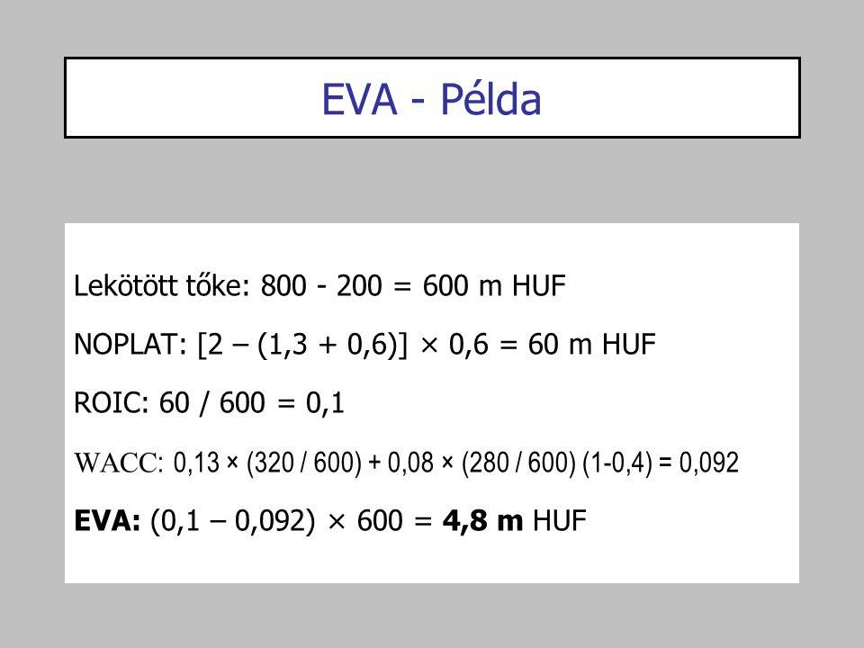 EVA - Példa Lekötött tőke: 800 - 200 = 600 m HUF NOPLAT: [2 – (1,3 + 0,6)] × 0,6 = 60 m HUF ROIC: 60 / 600 = 0,1 WACC : 0,13 × (320 / 600) + 0,08 × (2
