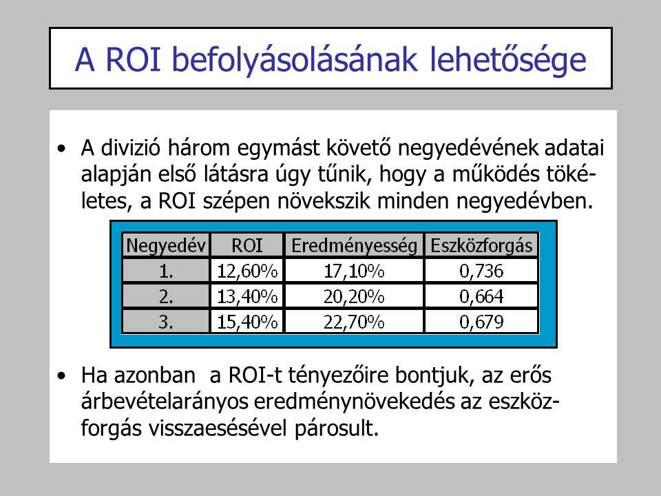A divizió három egymást követő negyedévének adatai alapján első látásra úgy tűnik, hogy a működés töké- letes, a ROI szépen növekszik minden negyedévb