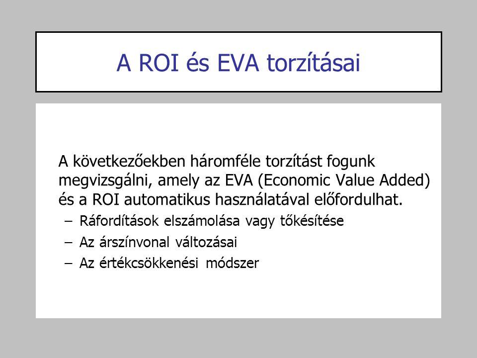 A ROI és EVA torzításai A következőekben háromféle torzítást fogunk megvizsgálni, amely az EVA (Economic Value Added) és a ROI automatikus használatáv