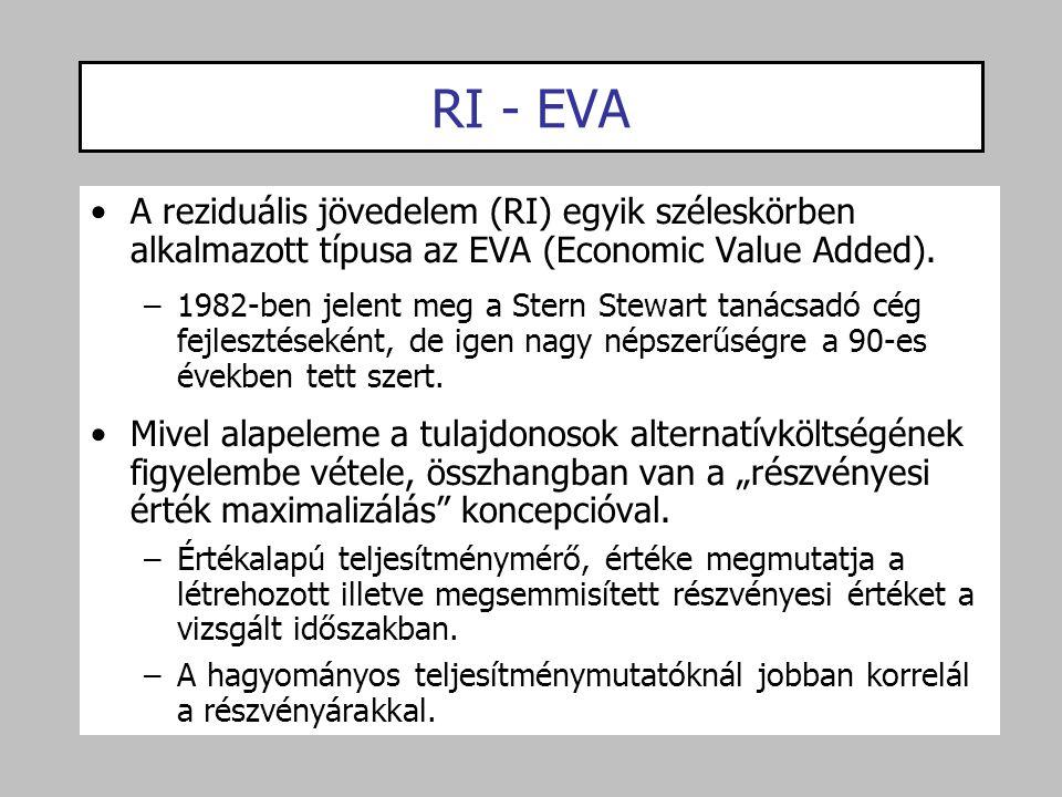 RI - EVA A reziduális jövedelem (RI) egyik széleskörben alkalmazott típusa az EVA (Economic Value Added). –1982-ben jelent meg a Stern Stewart tanácsa