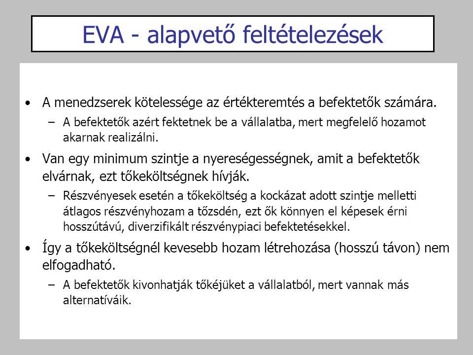 EVA - alapvető feltételezések A menedzserek kötelessége az értékteremtés a befektetők számára. –A befektetők azért fektetnek be a vállalatba, mert meg