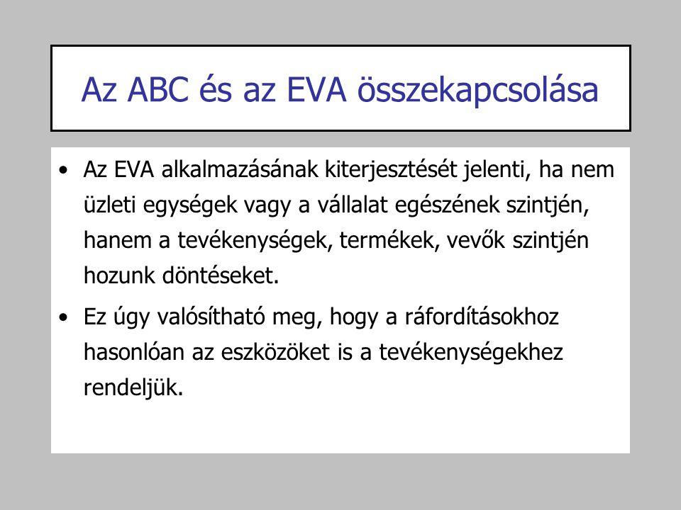 Az ABC és az EVA összekapcsolása Az EVA alkalmazásának kiterjesztését jelenti, ha nem üzleti egységek vagy a vállalat egészének szintjén, hanem a tevé