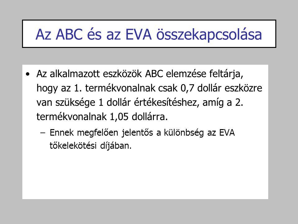 Az ABC és az EVA összekapcsolása Az alkalmazott eszközök ABC elemzése feltárja, hogy az 1. termékvonalnak csak 0,7 dollár eszközre van szüksége 1 doll