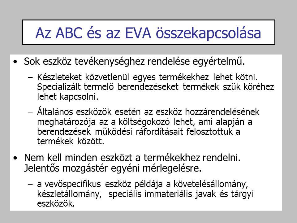 Az ABC és az EVA összekapcsolása Sok eszköz tevékenységhez rendelése egyértelmű. –Készleteket közvetlenül egyes termékekhez lehet kötni. Specializált