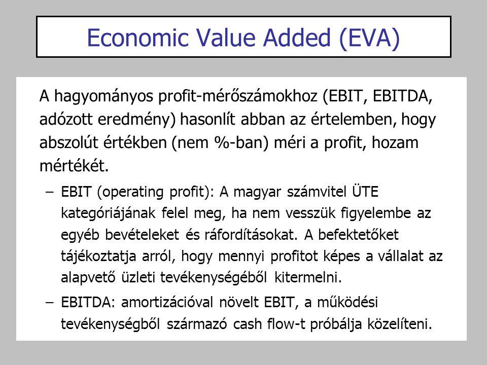 Economic Value Added (EVA) A hagyományos profit-mérőszámokhoz (EBIT, EBITDA, adózott eredmény) hasonlít abban az értelemben, hogy abszolút értékben (n